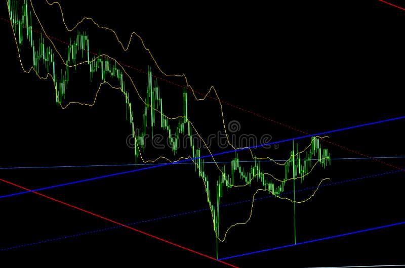 Diagrama financeiro com carta do castiçal Cotação Barras da carta do preço Exposição do preço do gráfico do mercado de valores de imagens de stock royalty free