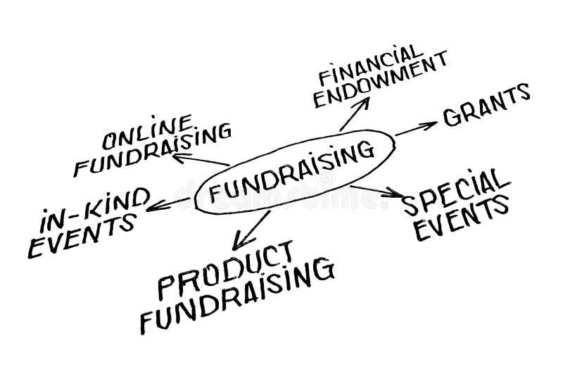 Diagrama Fundraising foto de stock