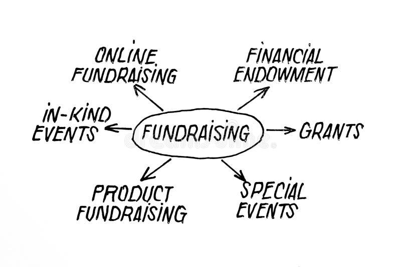 Diagrama Fundraising foto de stock royalty free