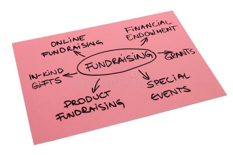 Diagrama Fundraising fotografia de stock royalty free