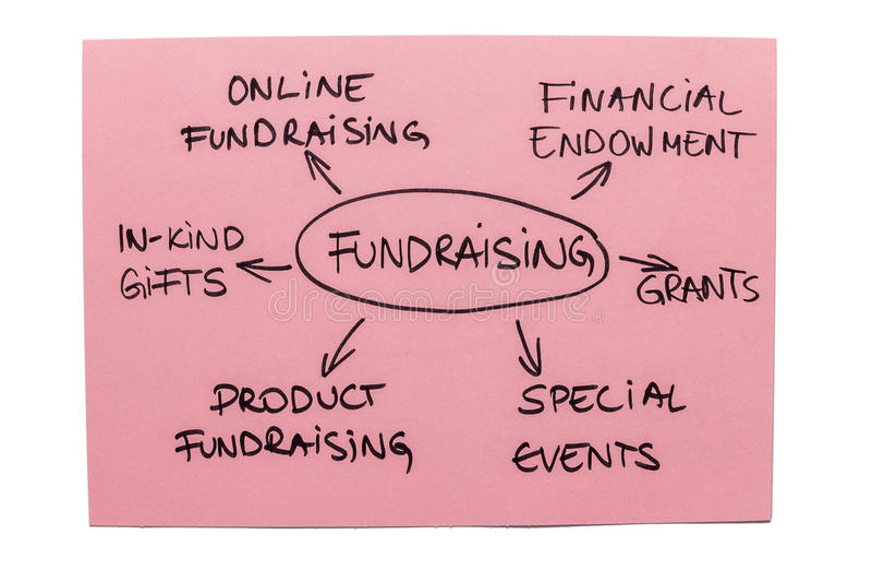Diagrama Fundraising fotos de stock