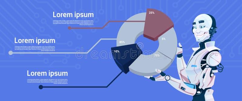 Diagrama gráfico del control moderno del robot, tecnología futurista del mecanismo de la inteligencia artificial ilustración del vector