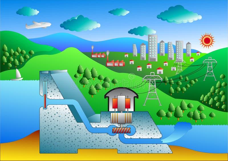 Diagrama hidroelétrico da represa ilustração stock