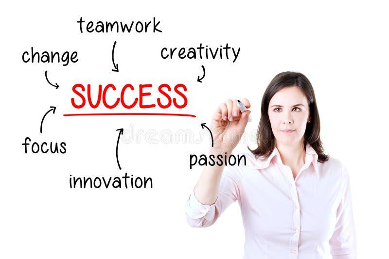 Diagrama joven del éxito de la escritura de la mujer de negocios. foto de archivo libre de regalías