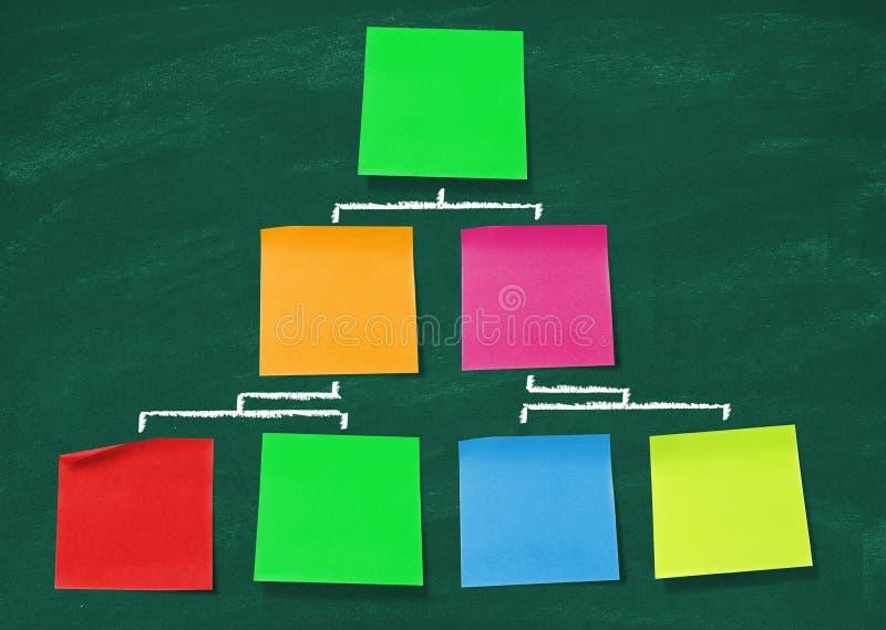 Diagrama pegajoso das notas imagens de stock