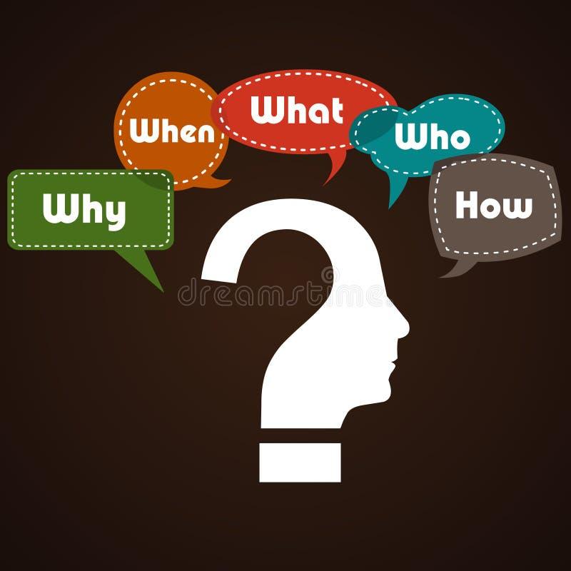 Diagrama principal de pensamento da pergunta para a análise de causa raiz ilustração stock