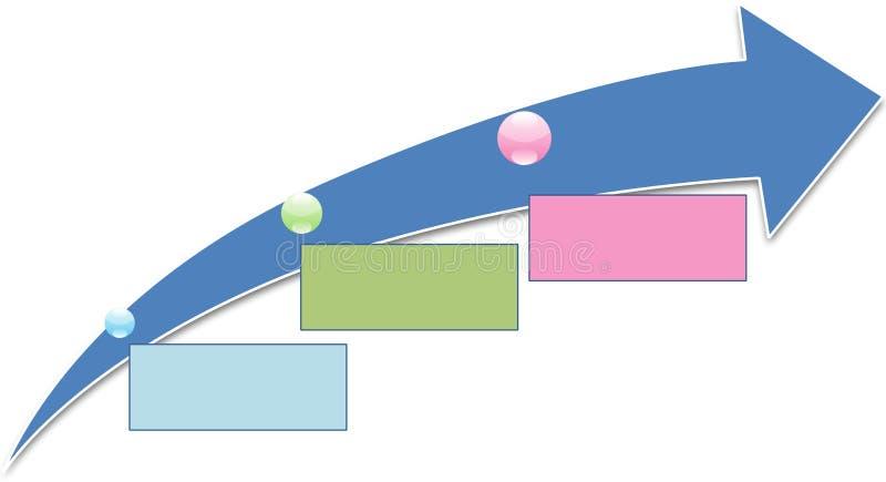 diagrama proces ilustracja wektor
