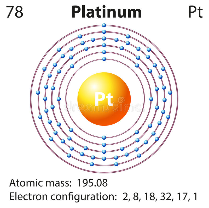 Diagrama przedstawicielstwo element platyna ilustracja wektor