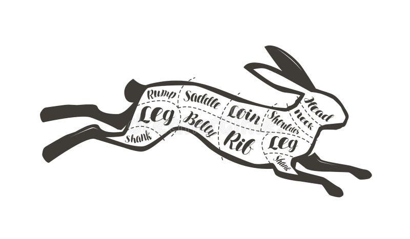 Diagrama przewdonik dla tnącego królika mięsa Menu dla restauracji lub masarka sklepu wektor ilustracji