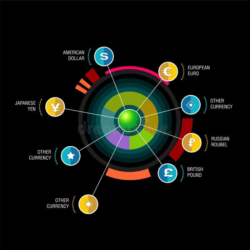 Diagrama redondo com molde infographic do projeto dos ponteiros do feixe ilustração stock