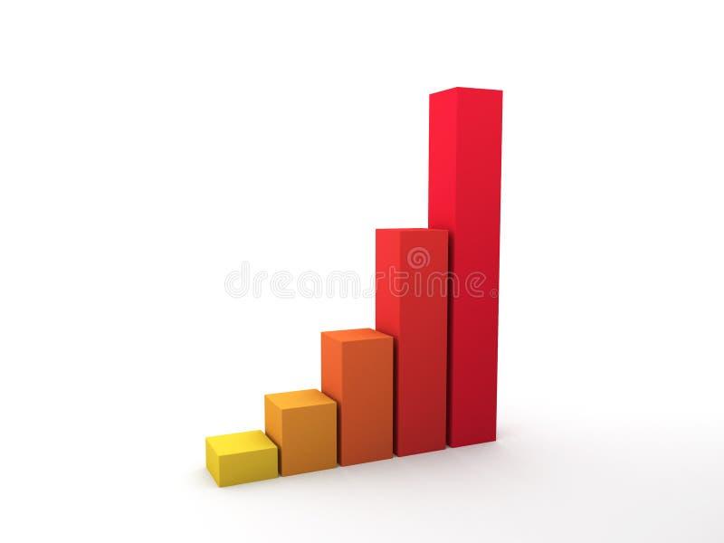 Diagrama rojo de crecimineto rápido imagen de archivo libre de regalías