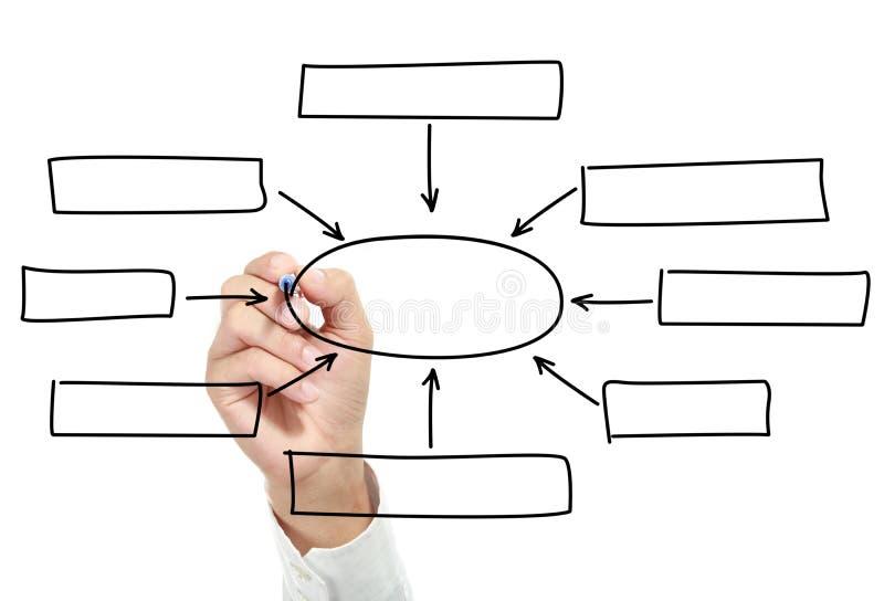 diagrama rysunku pusta ręka zdjęcia royalty free