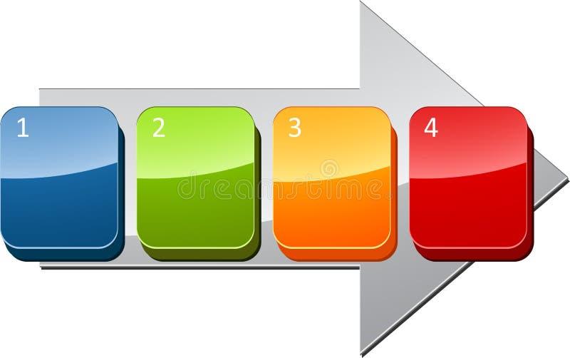 Diagrama seqüencial do negócio das etapas ilustração do vetor