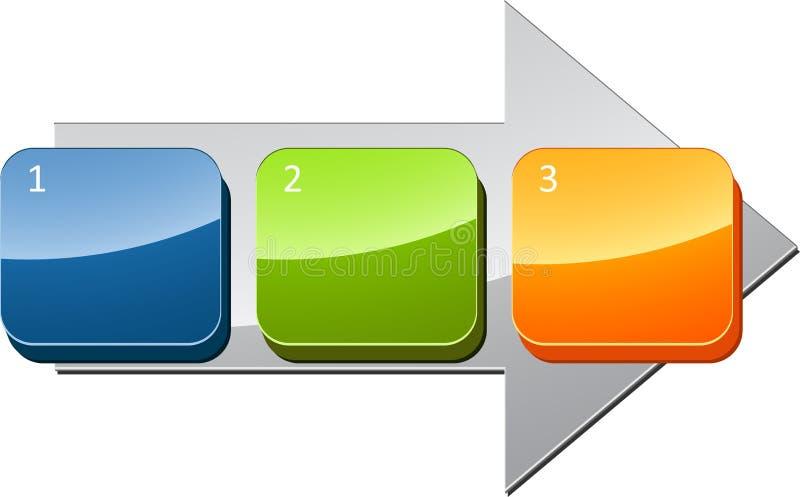 Diagrama seqüencial do negócio das etapas ilustração royalty free
