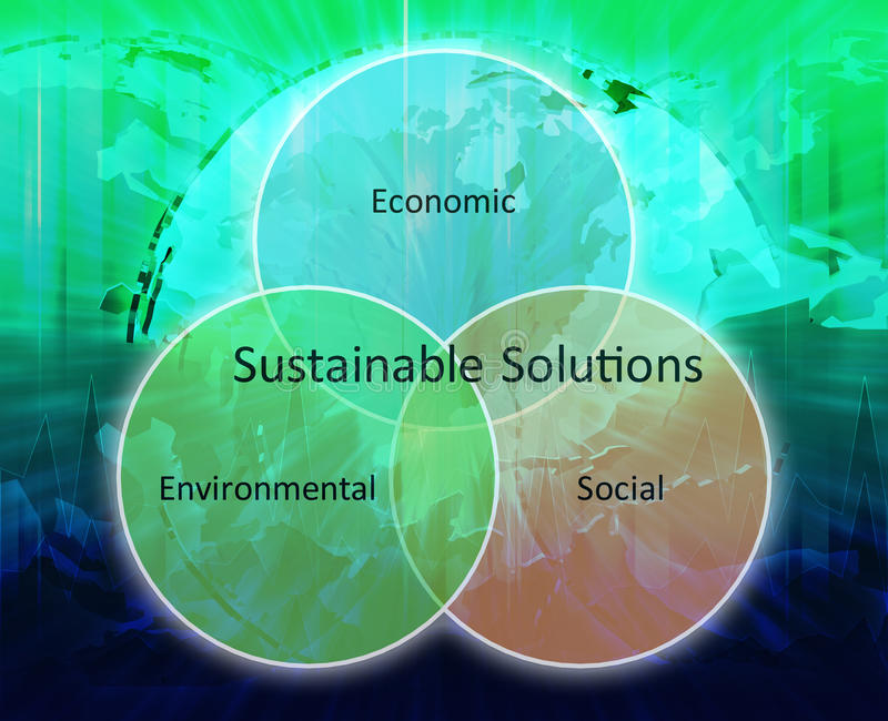 Diagrama sustentável do negócio das soluções ilustração royalty free