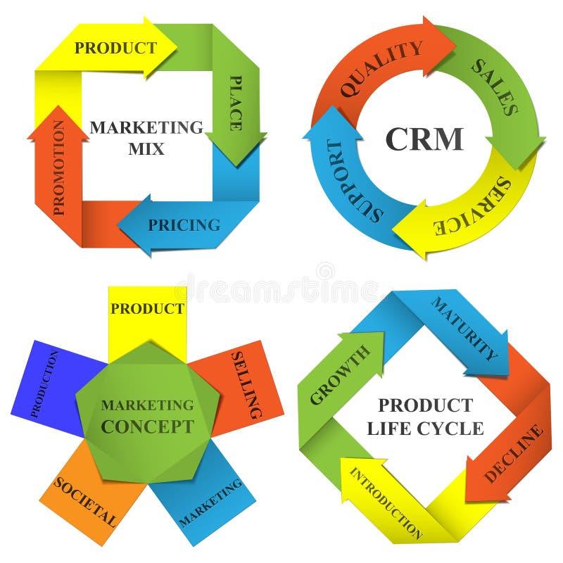 Diagramas del vector del márketing ilustración del vector