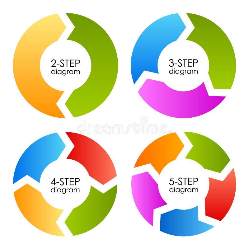 Diagramas do processo do ciclo ilustração stock