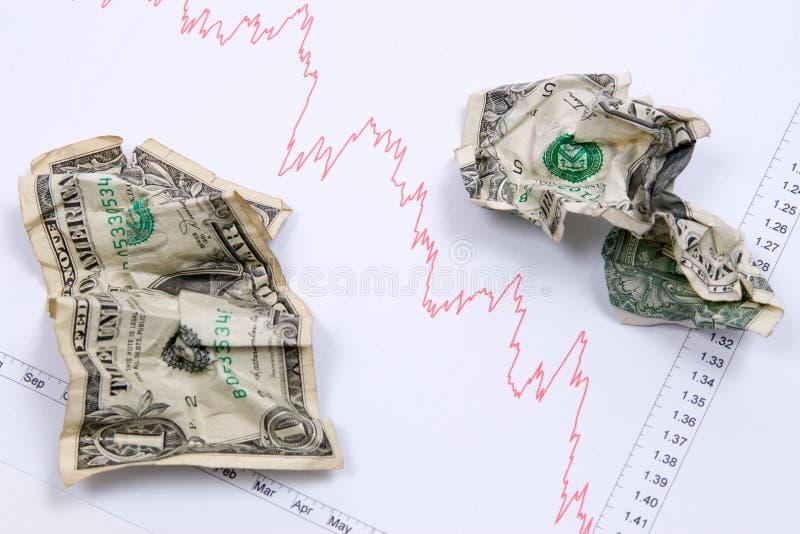 diagramdollarmarknad arkivbild