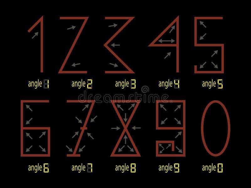Diagramen av numret ett två tre fyra fem fem sju åtta nio noll Pilar indikerar vinklar vektor royaltyfri fotografi