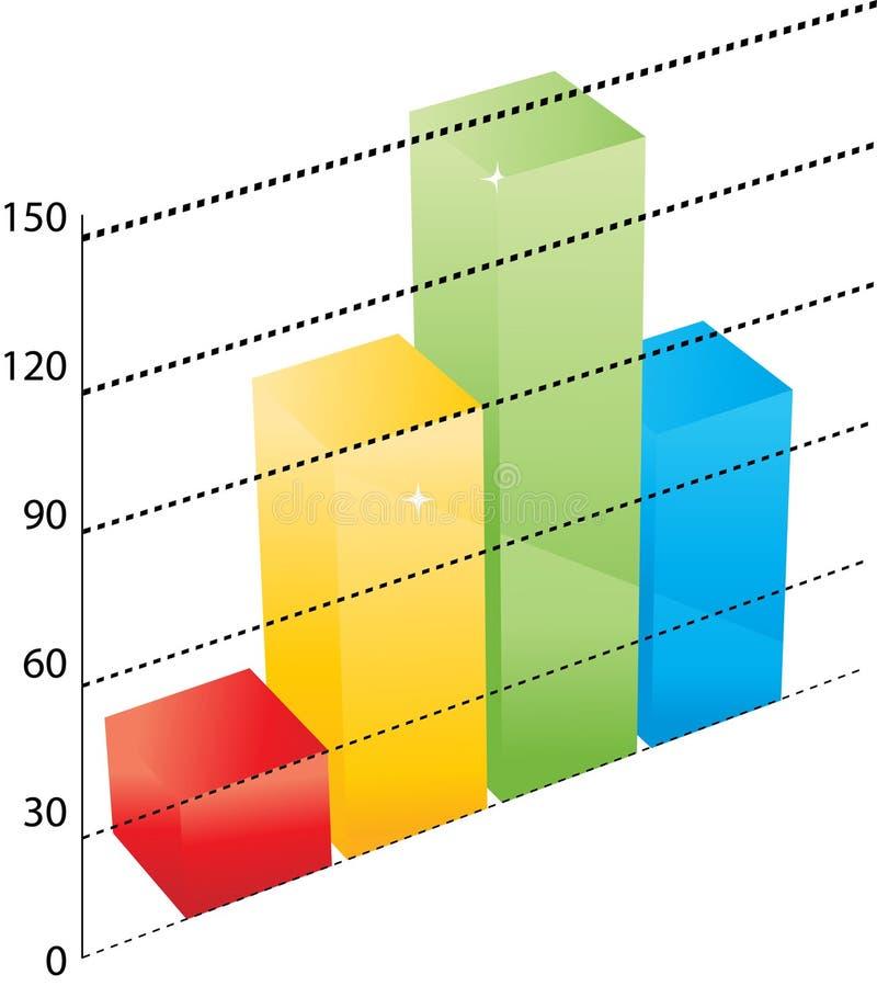 Diagramm 3D mit vier Stäben lizenzfreie abbildung