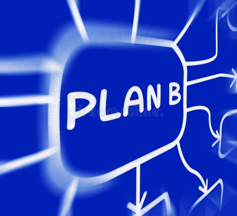 Diagramm-Anzeigen Ersatz oder Alternative des Plan-B stock abbildung