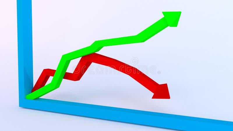 Diagramm 3D mit dem grünen Pfeil, der steigt und Rot eins, das sich im Laufe der Zeit verringert stock abbildung