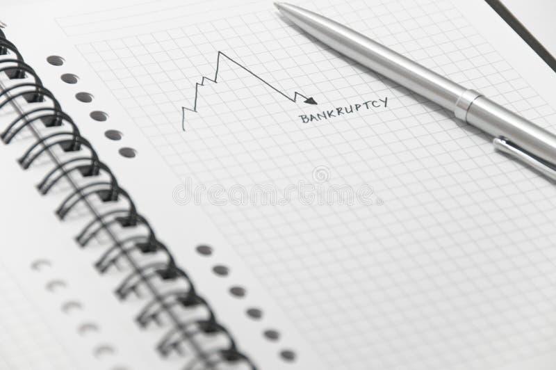 Diagramm, das auf Bankrott auf gewundenem Notizbuch zeigt stockfotos