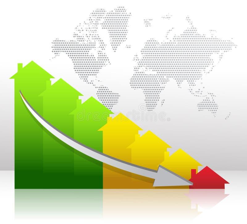 Diagramm, das finanziellgrundbesitzsturz zeigt stock abbildung