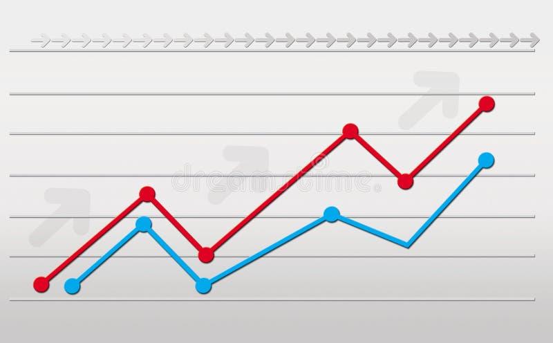 Diagramm der Entwicklung stock abbildung