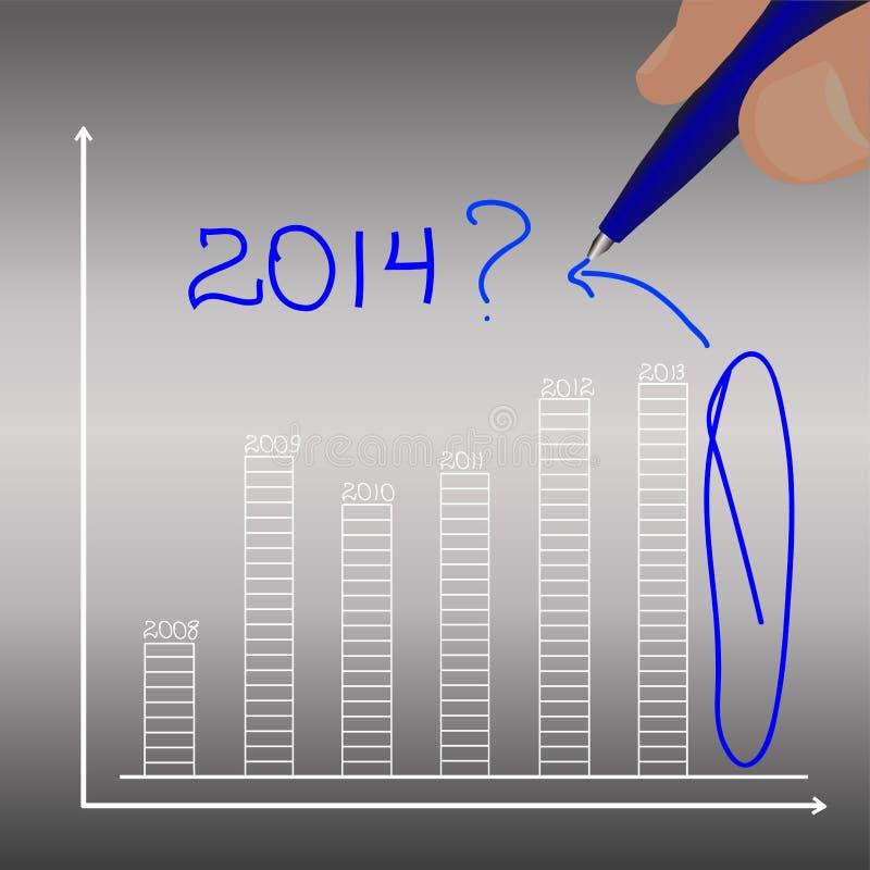 Diagramm der GeschäftserfolgFrage 2014 lizenzfreie abbildung