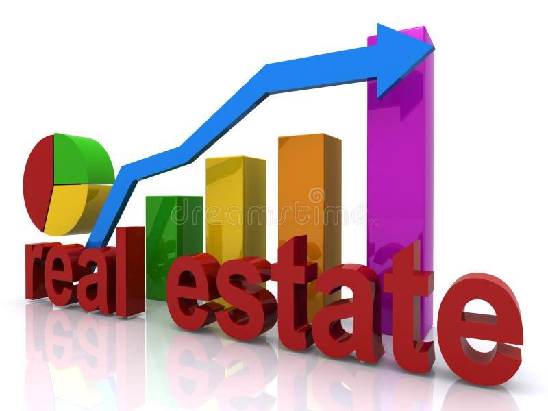 Diagramm des Immobilienmarkts lizenzfreie abbildung
