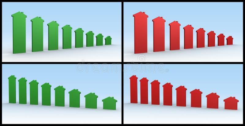 Diagramm-Grundbesitz lizenzfreie abbildung
