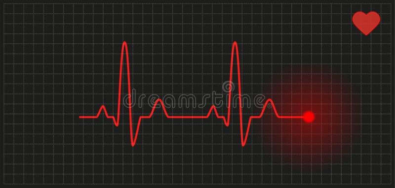 Diagramm - Herzfrequenz lizenzfreie abbildung