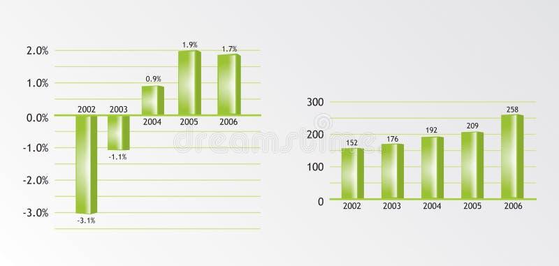 Diagramm im Grün lizenzfreie stockbilder