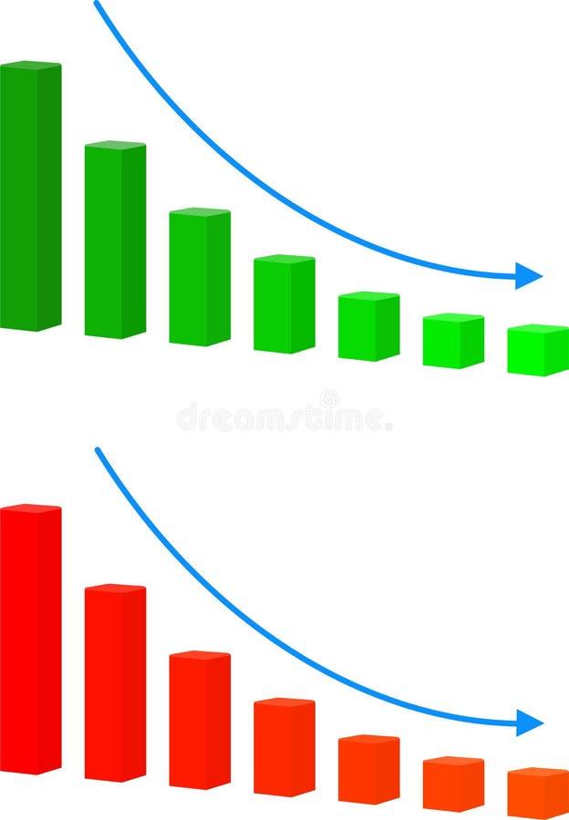 Diagramm mit den Stangen, die Vektorikone sinken Verringern Sie Zeichenikone Finanzdiagrammsymbol stock abbildung