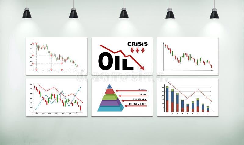 Diagramm von fallenden Ölpreisen lizenzfreie abbildung