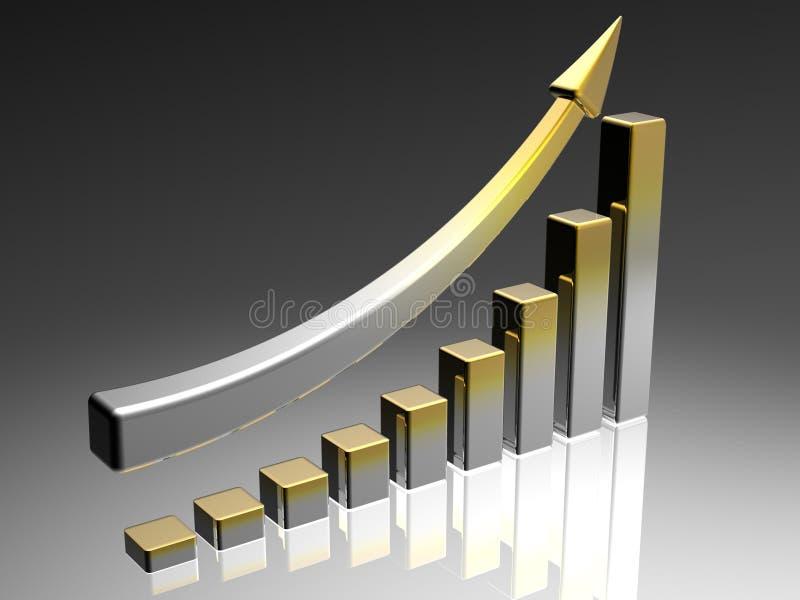 Diagramm Von Geschäftserfolg Kostenlose Stockbilder