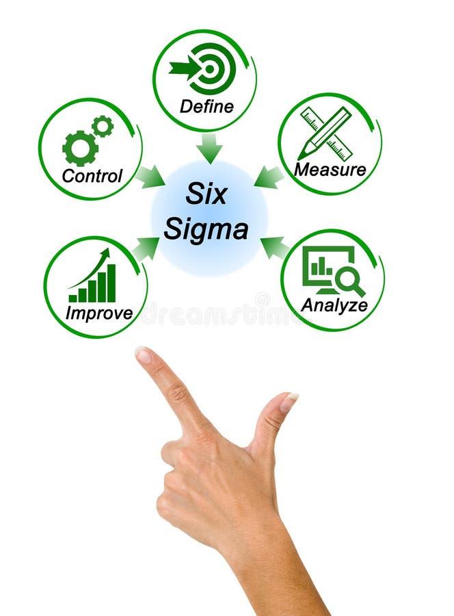 Diagramm von sechs Sigma lizenzfreies stockbild