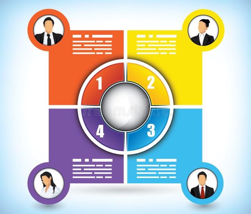 Diagramma cambiante di flusso di lavoro di colore a quattro piani illustrazione di stock
