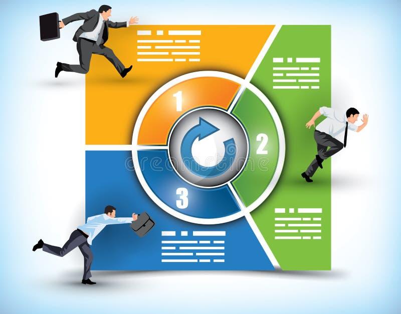 Diagramma cambiante di flusso di lavoro di colore a tre fasi illustrazione di stock