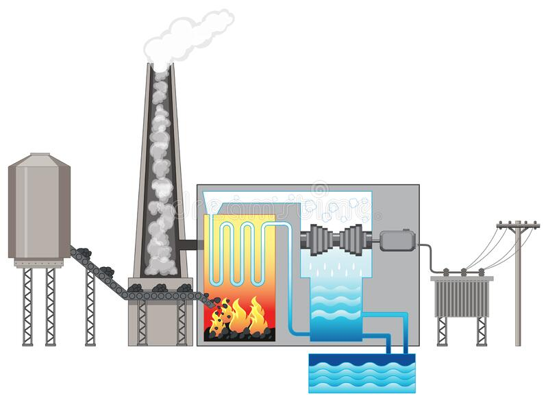 Diagramma che mostra all'interno della fabbrica l'energia di combustibile e acqua royalty illustrazione gratis