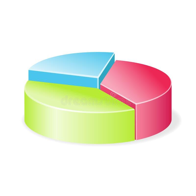 Download Diagramma Circolare Variopinto. Illustrazione Vettoriale - Illustrazione di estratto, cliente: 30829132