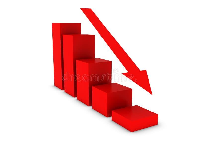 Diagramma a colonna discendente illustrazione di stock