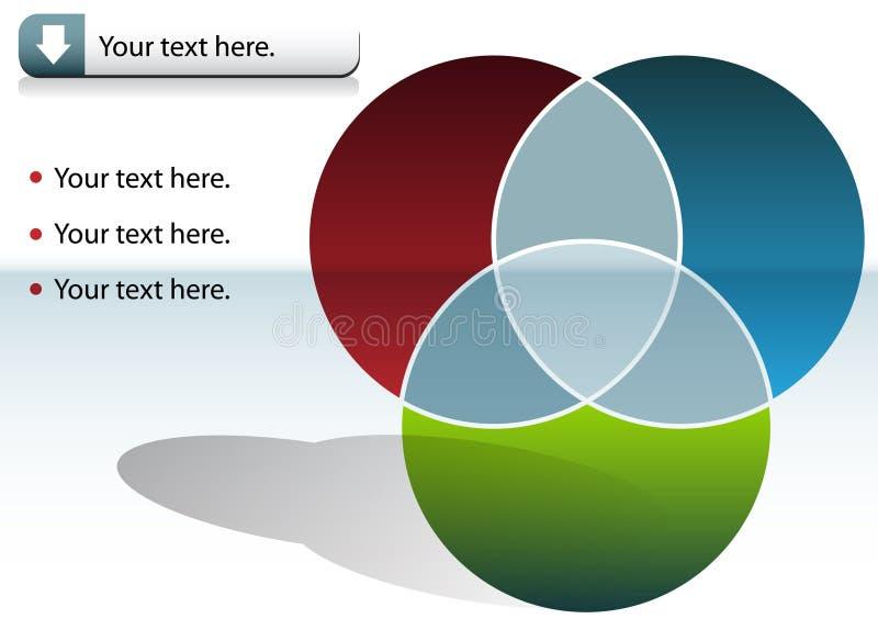 Diagramma del cerchio illustrazione vettoriale