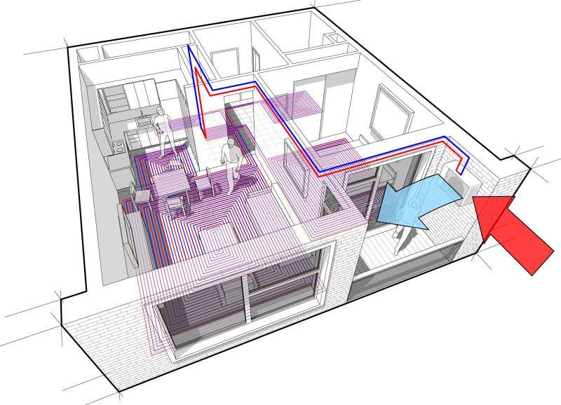 Diagramma dell'appartamento con il riscaldamento a pavimento e la pompa di calore illustrazione di stock