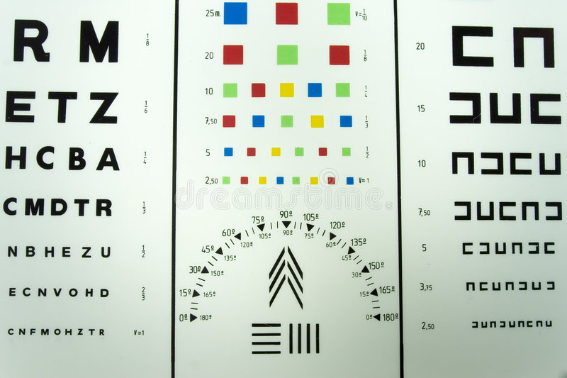 Diagramma dell'esame di occhio immagini stock libere da diritti