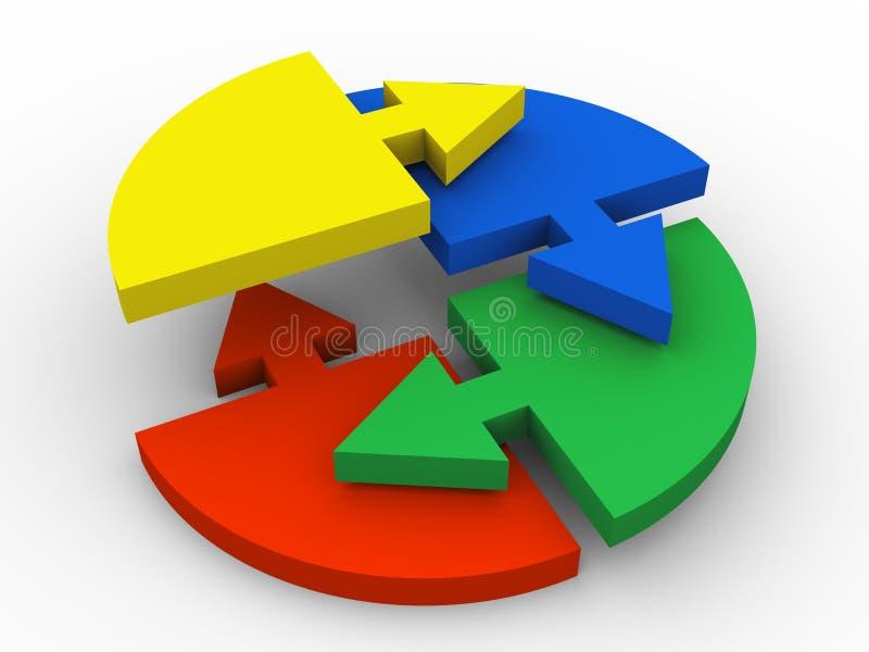 diagramma della freccia del grafico a torta 3d illustrazione di stock