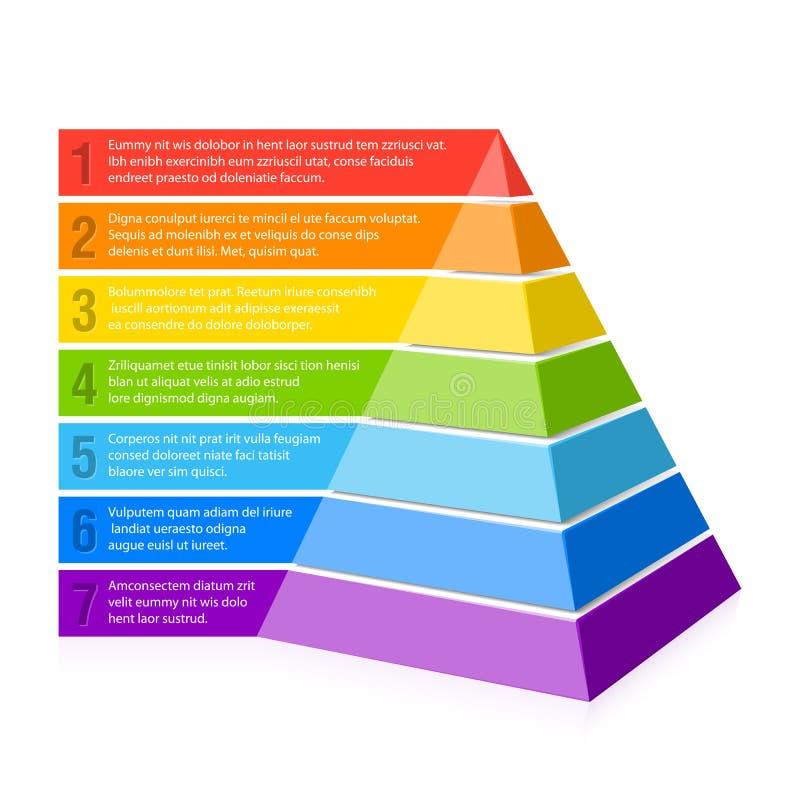 Diagramma della piramide illustrazione di stock