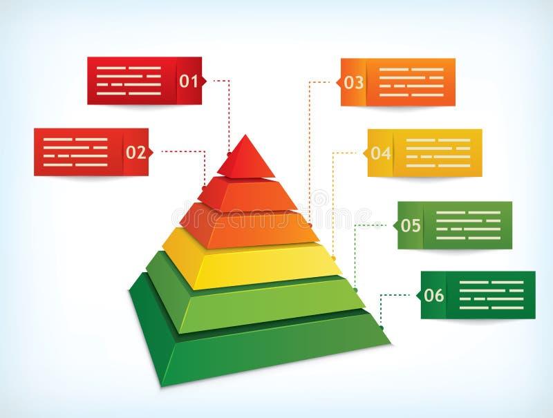Diagramma della piramide illustrazione vettoriale