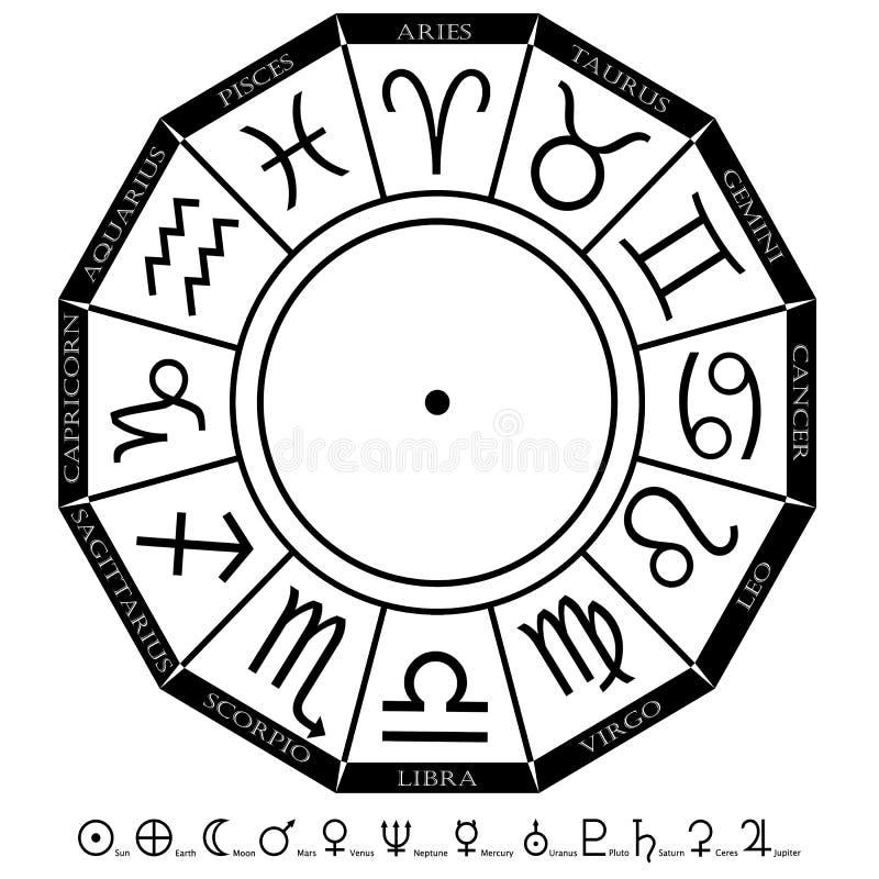 Diagramma dello zodiaco fotografie stock libere da diritti